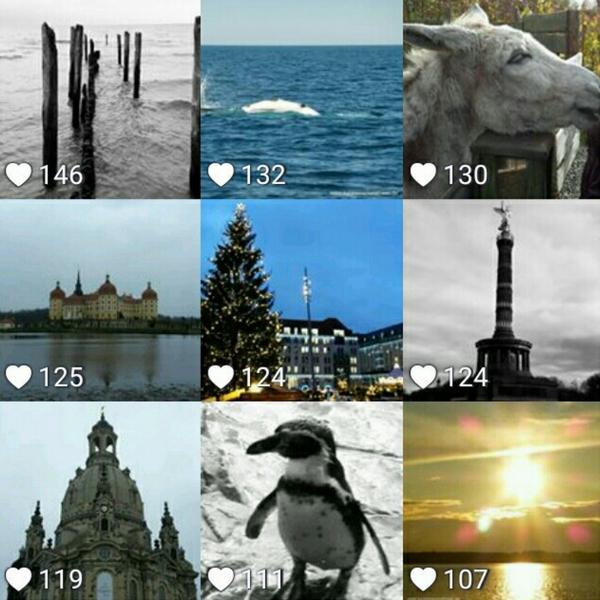 Ich liebe Monatsrückblicke. Diese Collage zeigt die Best Nine von kurzreisenundmeer.de aus dem Monat Dezember 2017